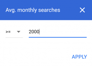 AverageMonthly2 googleAdWord