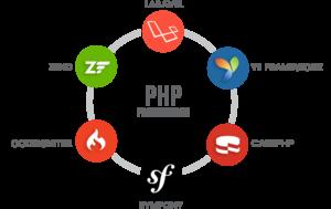 backend-framework