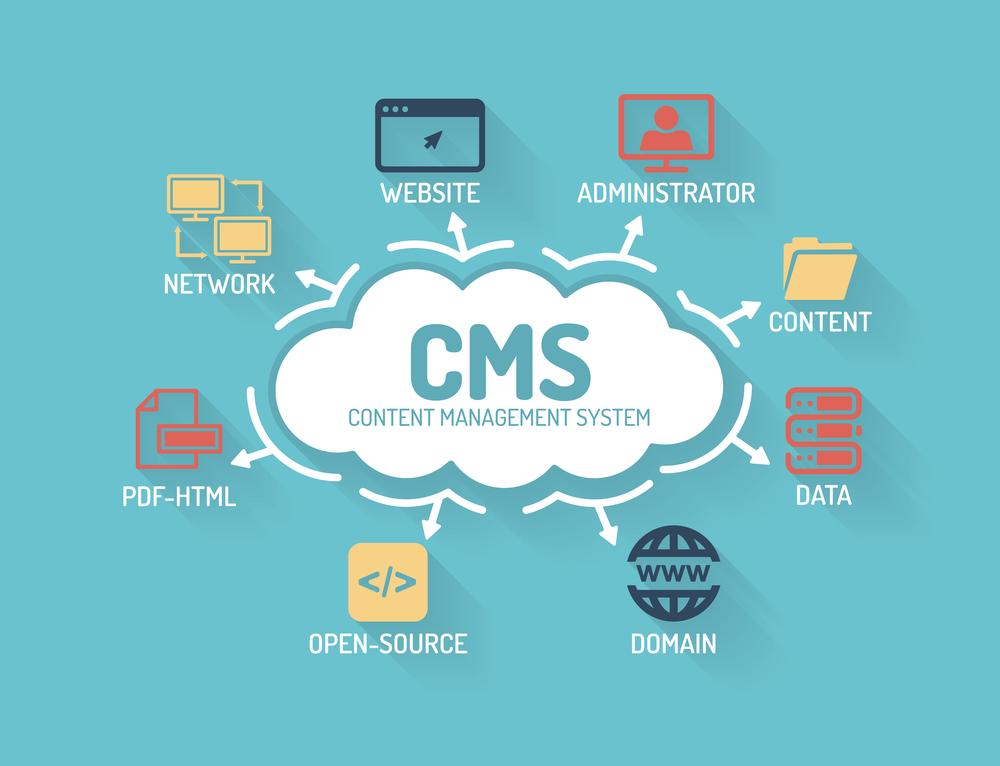 سیستم مدیریت محتوا ( CMS ) چیست؟