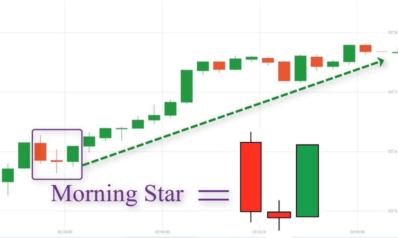 ستاره صبحگاهی The Morning Star