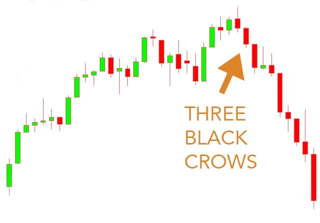 سه کلاغ سیاه Three Black Crows