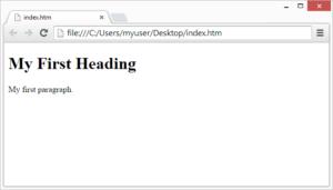 editors-html-code